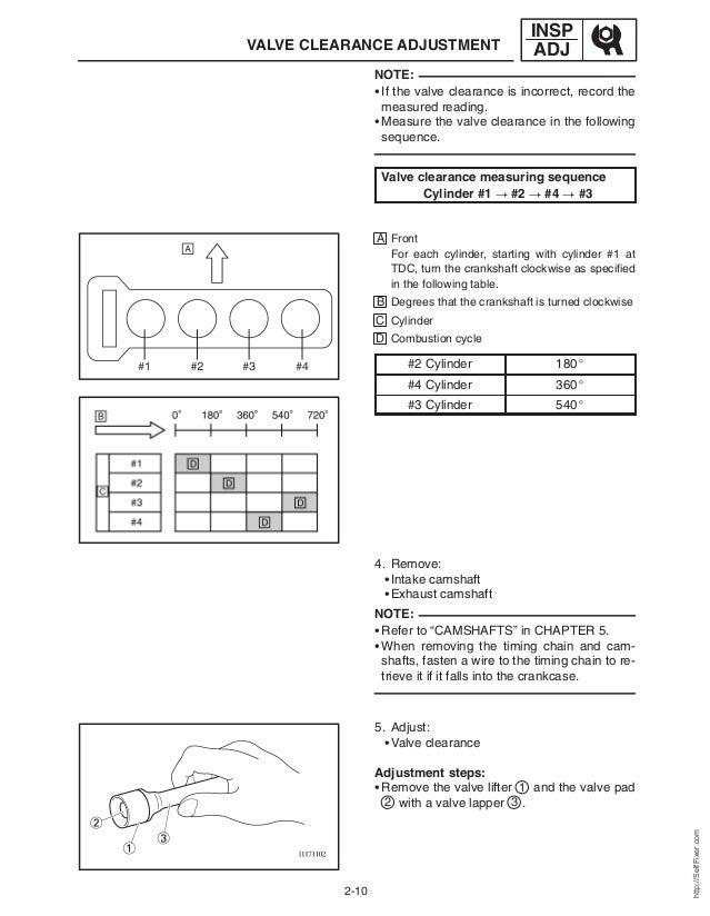 2007 Yamaha Apex Gt Rx10gt Snowmobile Service Repair Manual