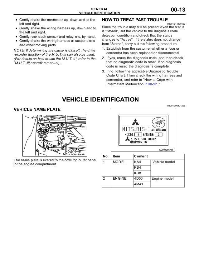2006 mitsubishi triton service repair manual rh slideshare net Vulcan Mitsubishi Engine Vulcan Mitsubishi Engine