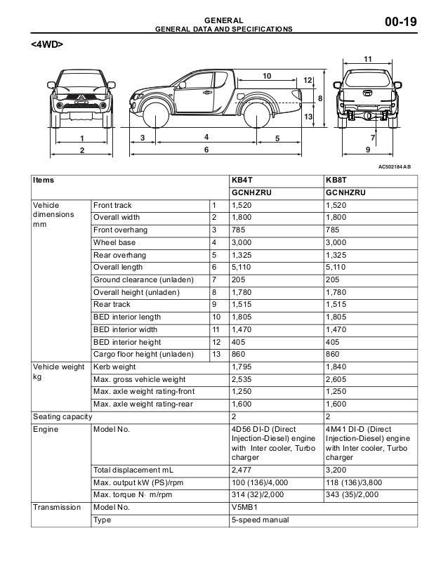 2006 mitsubishi triton service repair manual rh slideshare net Denso Common- Rail Fuel System Common Rail System