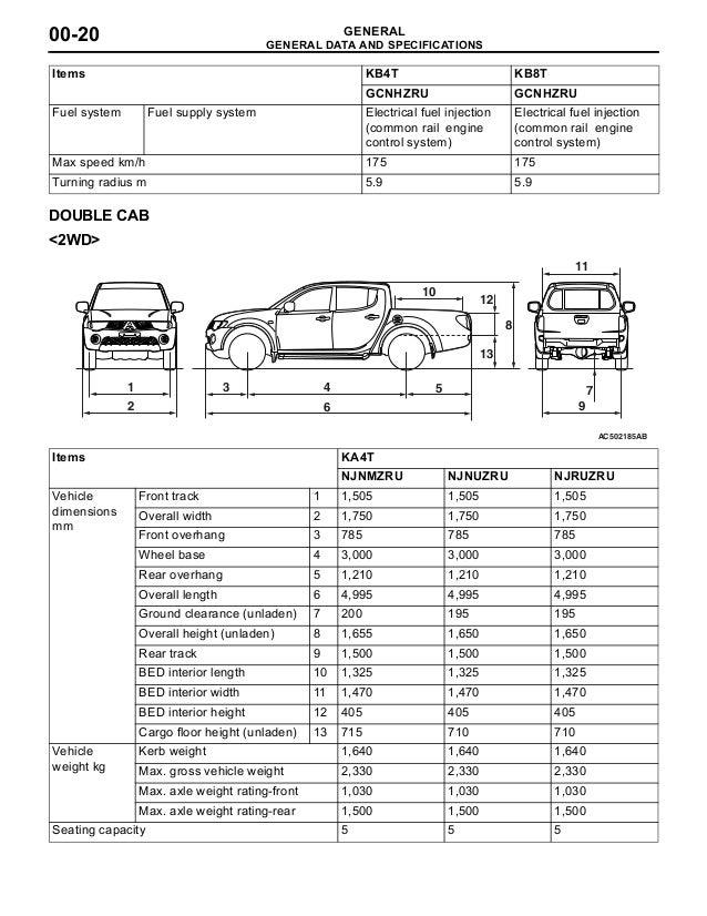 2006 mitsubishi triton service repair manual v5mb1 type 5 speed manual 21 publicscrutiny Choice Image