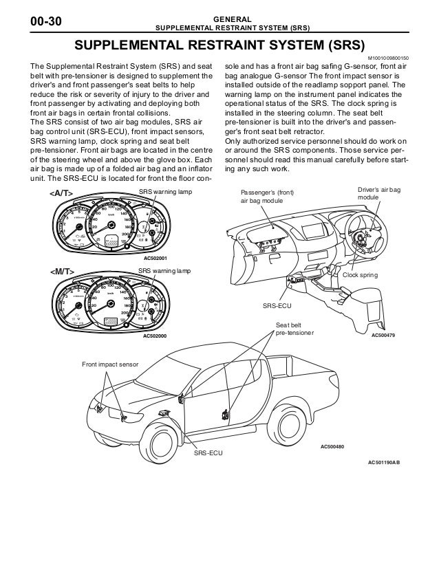 2006 mitsubishi triton service repair manual Nissan Titan Wiring Diagram