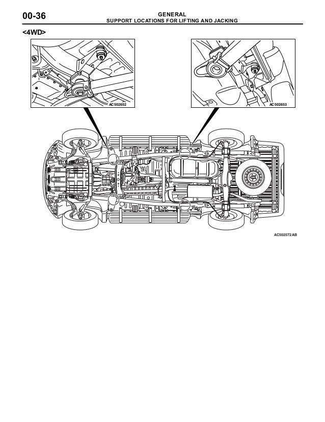 2006 mitsubishi triton service repair manual rh slideshare net Mitsubishi Engine Ke Engine Vacuum Lines 4M41