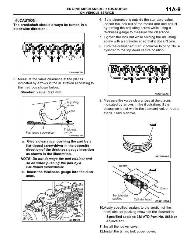 2006 Mitsubishi Triton Service Repair Manual