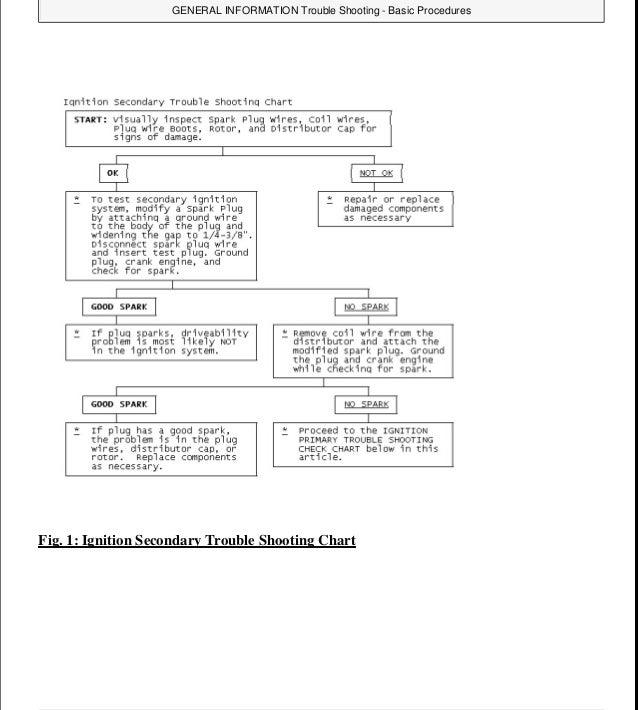 2008 honda pilot service repair manual 2005 Honda Pilot Engine Diagram 7