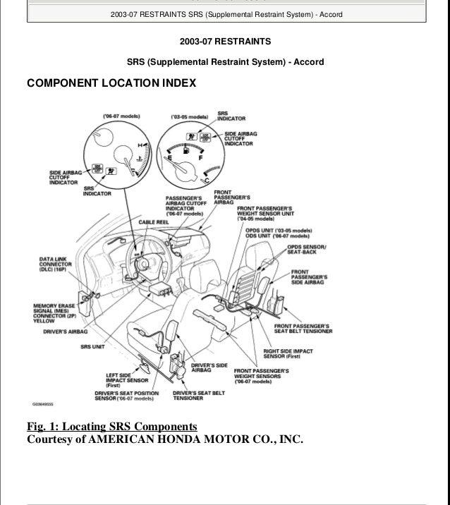 2007 honda accord service repair manual rh slideshare net 1989 Honda Accord Manual 91 Honda Accord Manual