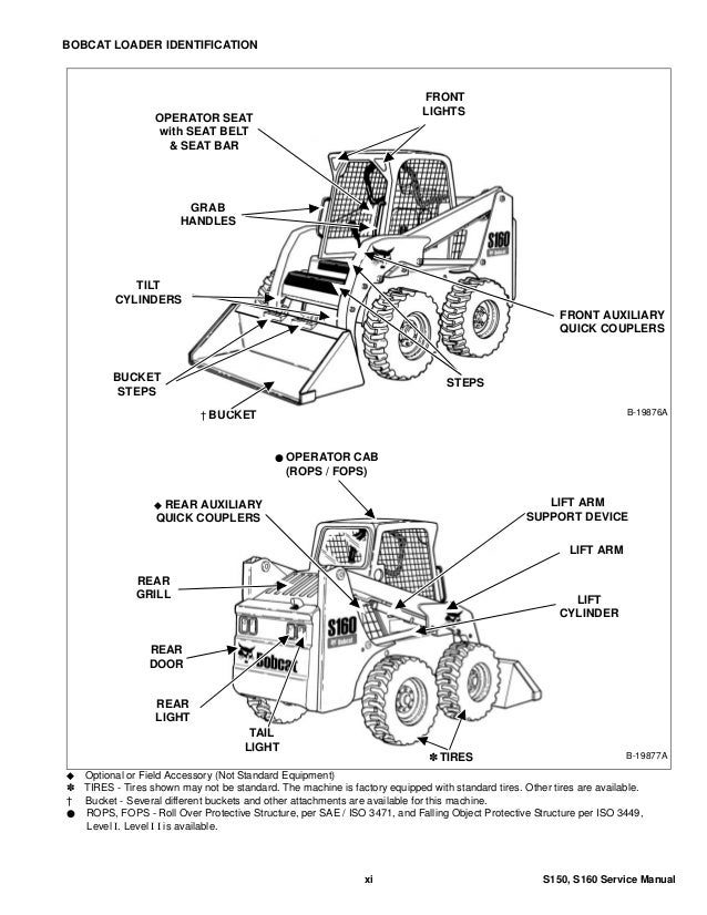 BOBCAT S160 SKID STEER LOADER Service Repair Manual S/N