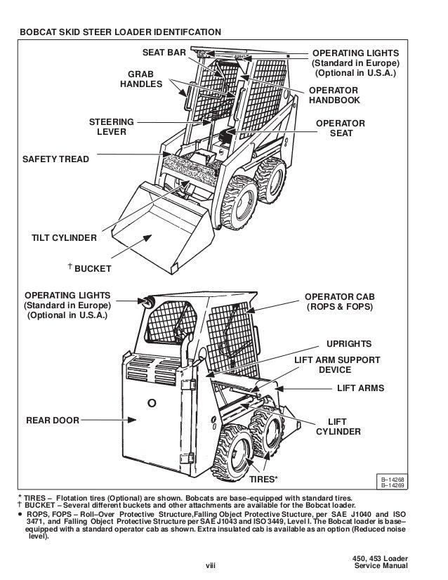 BOBCAT 453 SKID STEER LOADER Service Repair Manual S/N