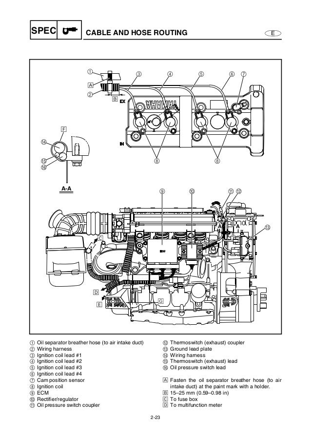 2006 YAMAHA VX1100 CRUISER DELUXE SPORT Service Repair Manual