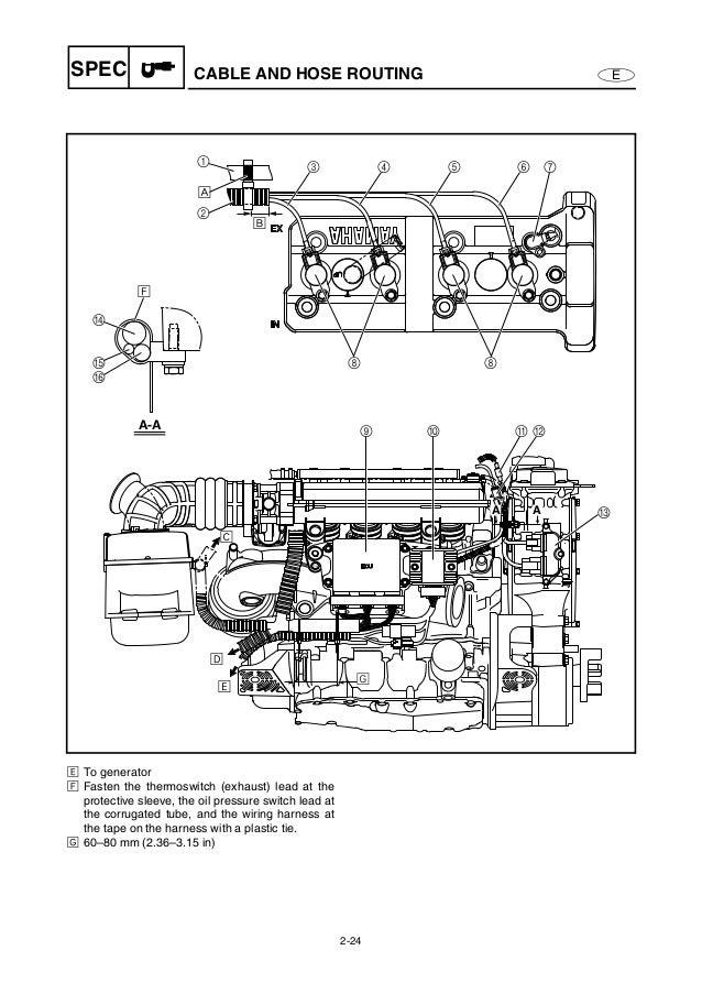 2007 YAMAHA VX1100 CRUISER DELUXE SPORT Service Repair Manual on fiber optic tubing, dryer vent tubing, flexible conduit tubing, coil tubing, exhaust tubing,