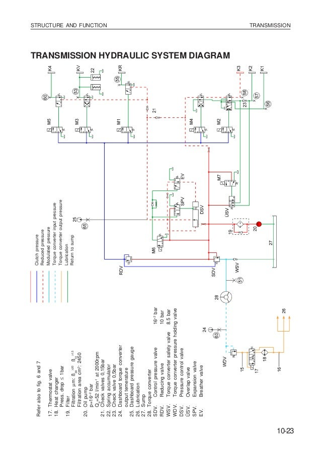 KOMATSU WA270-3 WHEEL LOADER Service Repair Manual SN