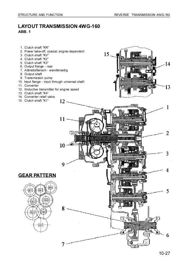 KOMATSU WA270-3 WHEEL LOADER Service Repair Manual SN