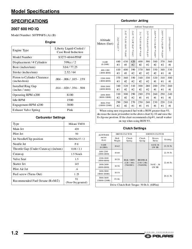 2008 POLARIS 600 DRAGON IQ SNOWMOBILE Service Repair Manual