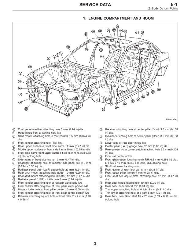 1995 Subaru Legacy 2 Service Repair Manual