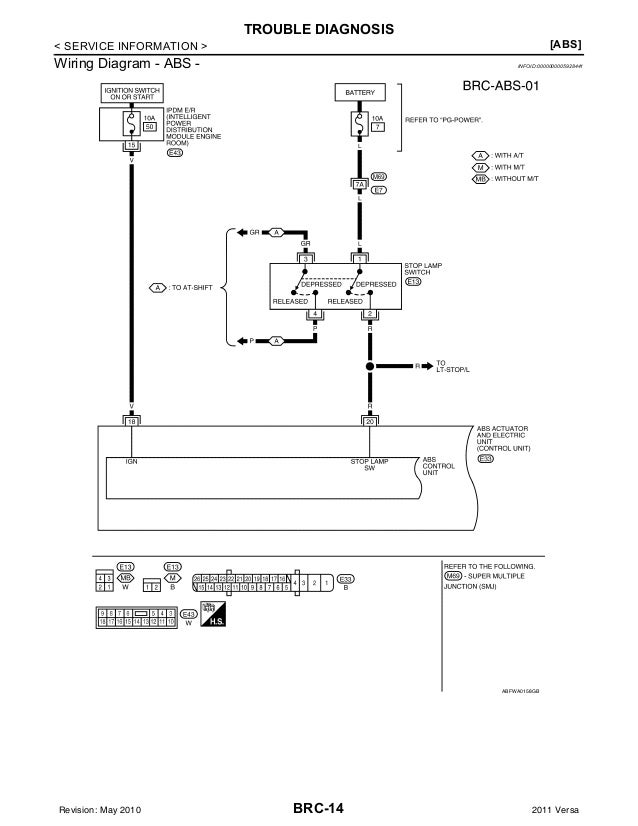 DIAGRAM] Nissan Versa Wiring Diagram FULL Version HD Quality Wiring Diagram  - DIAGRAMASESPECIALES.PLU-SAINT-MORILLON.FRdiagramasespeciales.plu-saint-morillon.fr