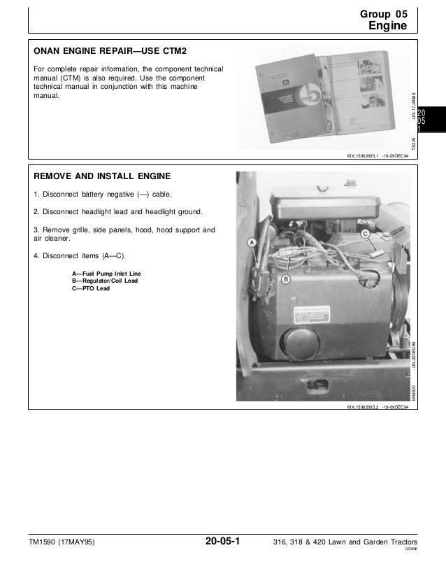 JOHN DEERE 316 LAWN GARDEN TRACTOR Service Repair Manual