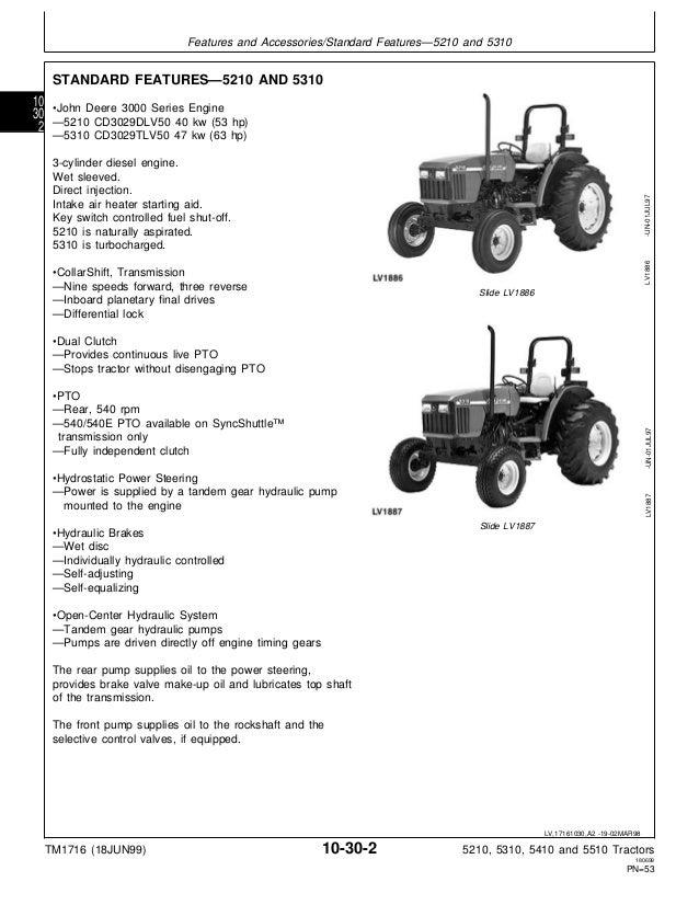 john deere 5210 wiring diagram simple wiring schemajohn deere 5210 tractor service repair manual john deere 2020 diesel wiring diagram 58 standard