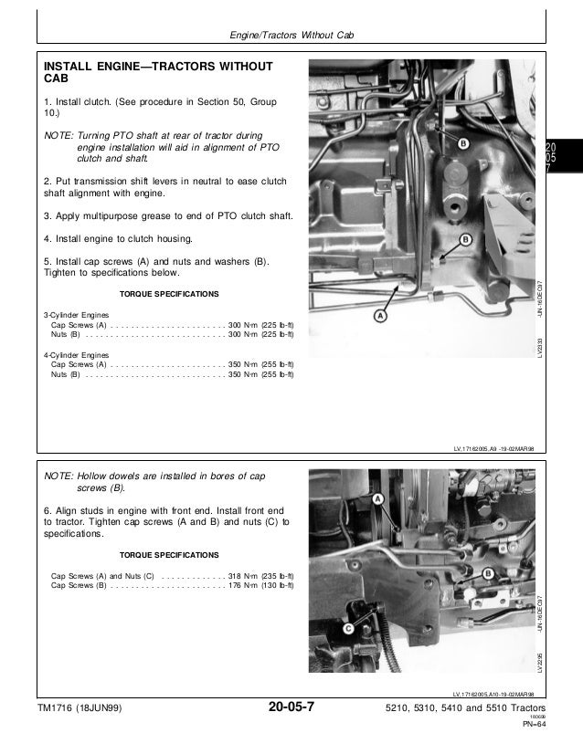 John Deere 5210 Tractor Service Repair Manual. John Deere. John Deere B Transmission Shifter Diagram At Scoala.co