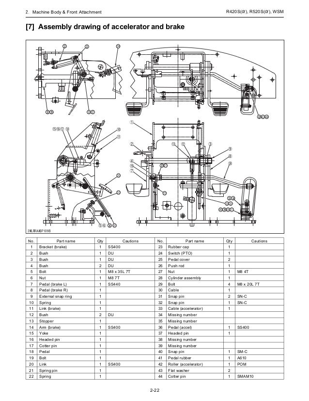 kubota r520a wheel loader service repair manual rh slideshare net Kubota R520S Exhaust System Kubota Wheel Loader