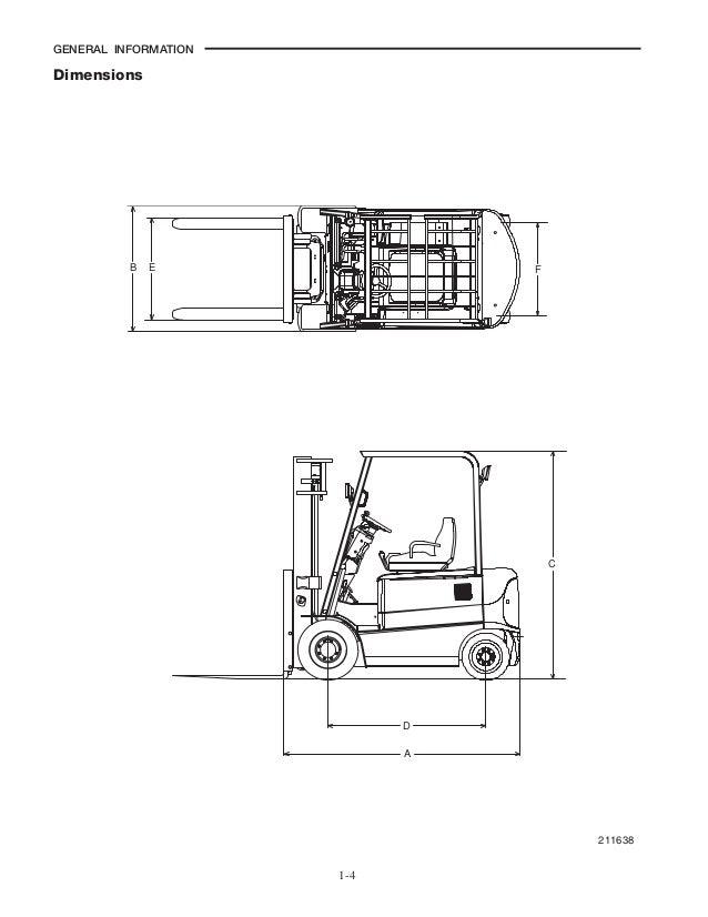 Caterpillar Cat EP20K PAC Forklift Lift Trucks Service
