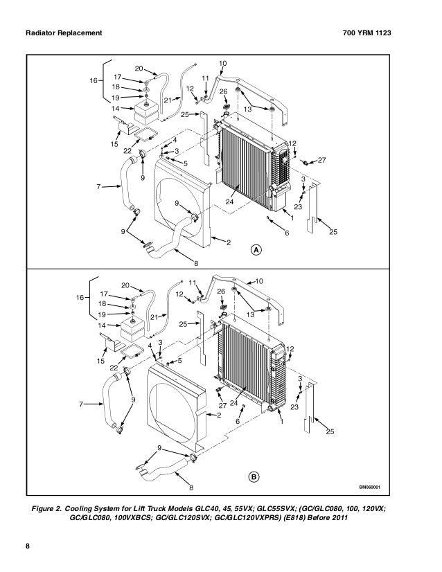 Yale Mazda 2 0 Engine Timing Yale Circuit Diagrams