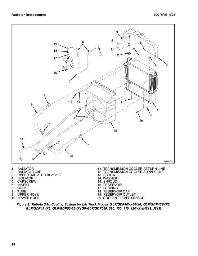 on radiator schematic