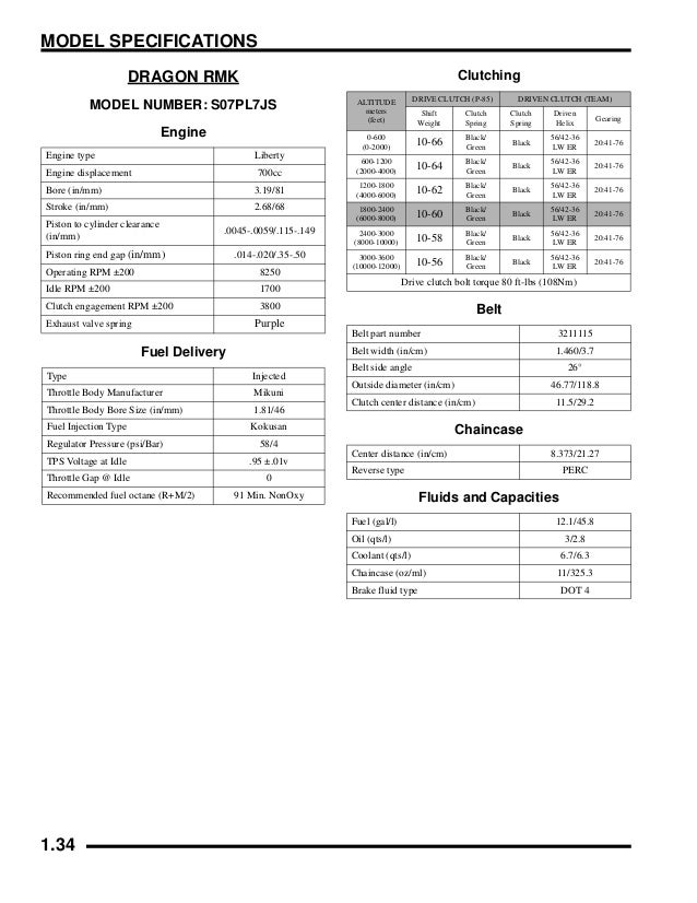 2007 POLARIS 600 HO IQ LX Cleanfire TWO STROKE SNOWMOBILE