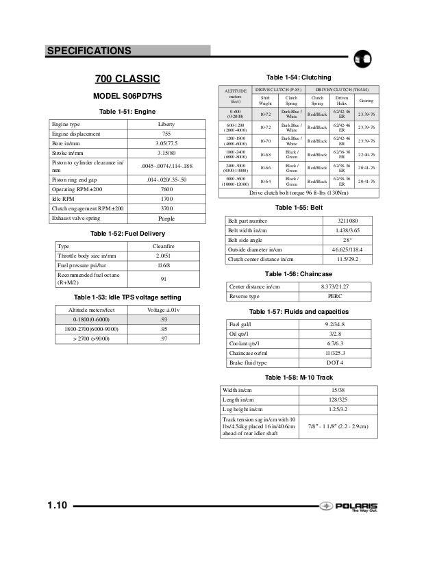 2006 Polaris 600 Ho Rmk 144 Snowmobile Service Repair Manual