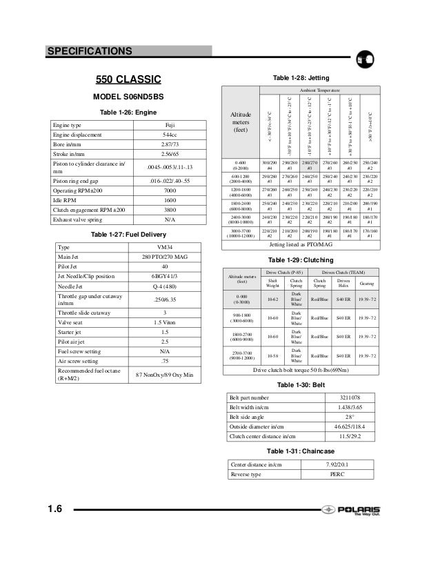 2006 Polaris Trail Touring SNOWMOBILE Service Repair Manual