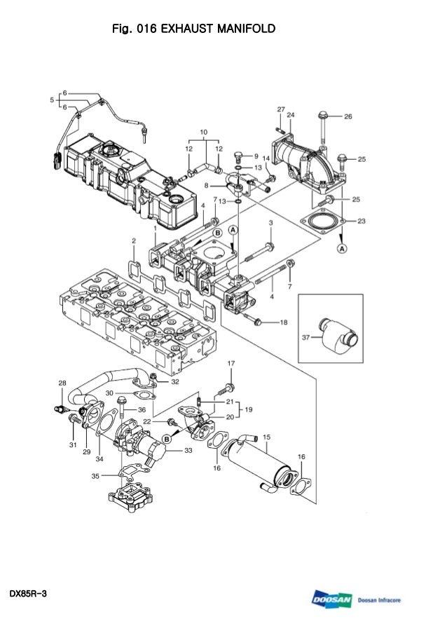 DAEWOO DOOSAN DX85R-3 MINI CRAWLER EXCAVATOR Service