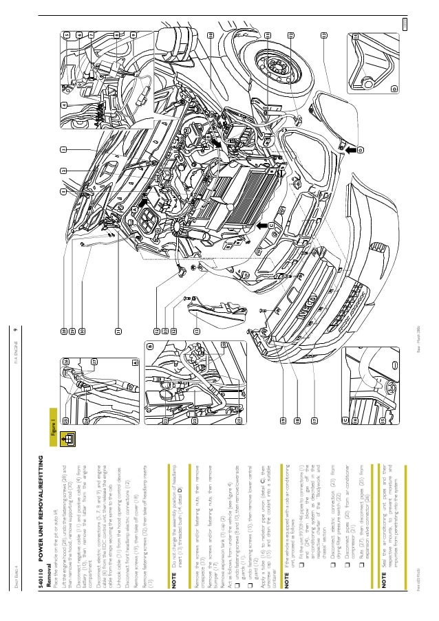 2009 IVECO DAILY 4 Service Repair Manual