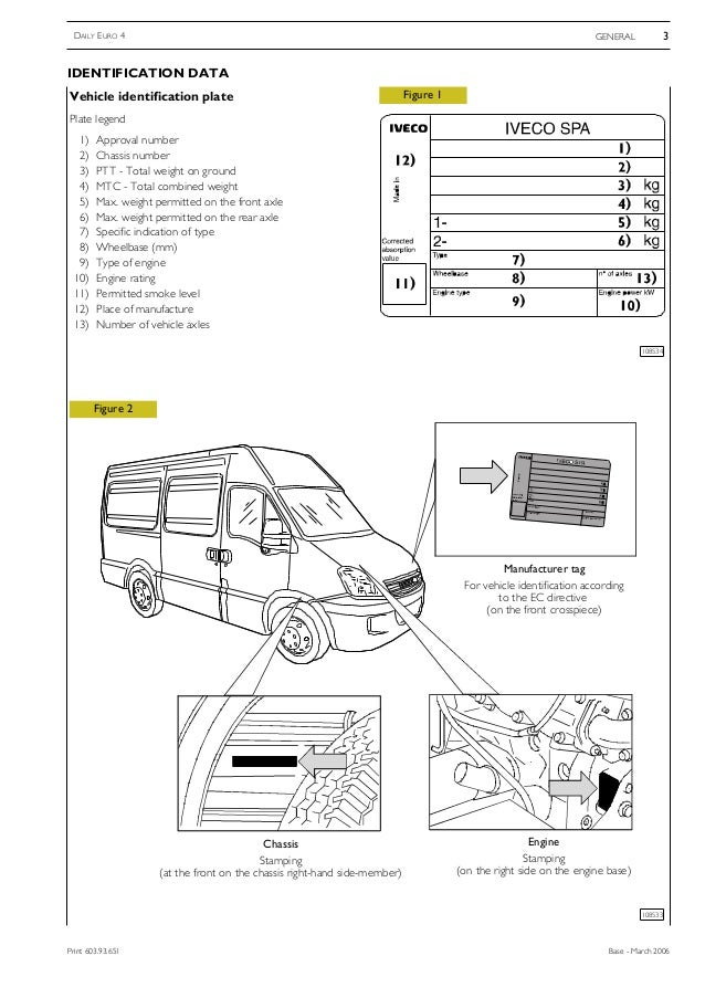 2010 IVECO DAILY 4 Service Repair Manual