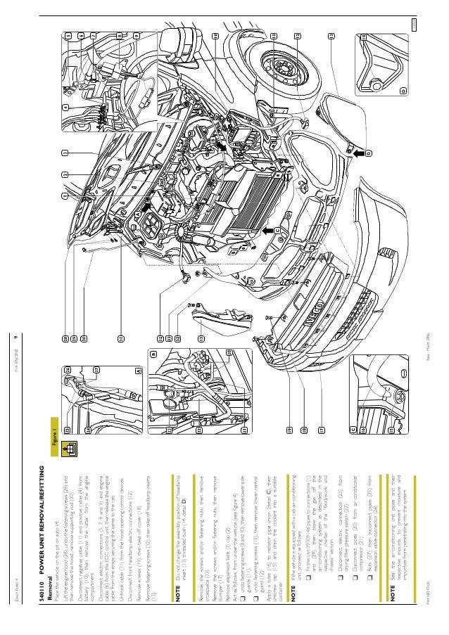 2010 IVECO DAILY 4 Service Repair Manual