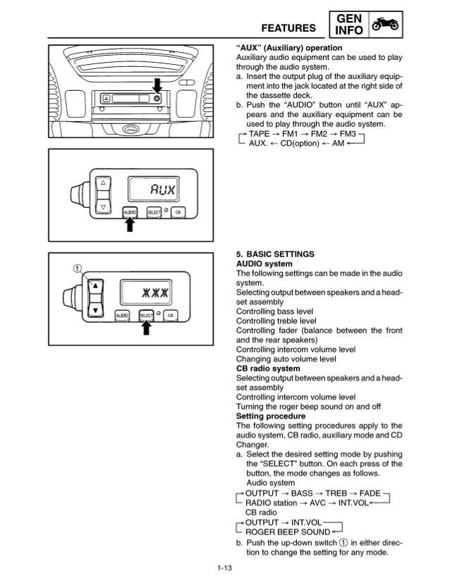 2006 Yamaha XVZ1300TFT Royal Star Venture Service Repair