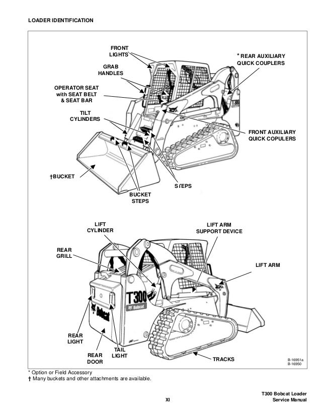 Bobcat T300 Compact Track Loader Service Repair Manual Sn 525411001