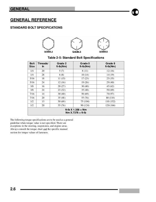 2006 Polaris 600 HO Switchback SNOWMOBILE Service Repair