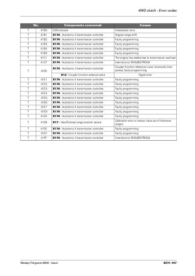 MASSEY FERGUSON MF-8650 TRACTOR Service Repair Manual