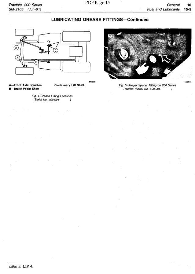 JOHN DEERE 200 LAWN AND GARDEN TRACTOR Service Repair Manual