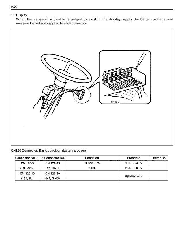 Toyota 5fb10 Forklift Service Repair Manual