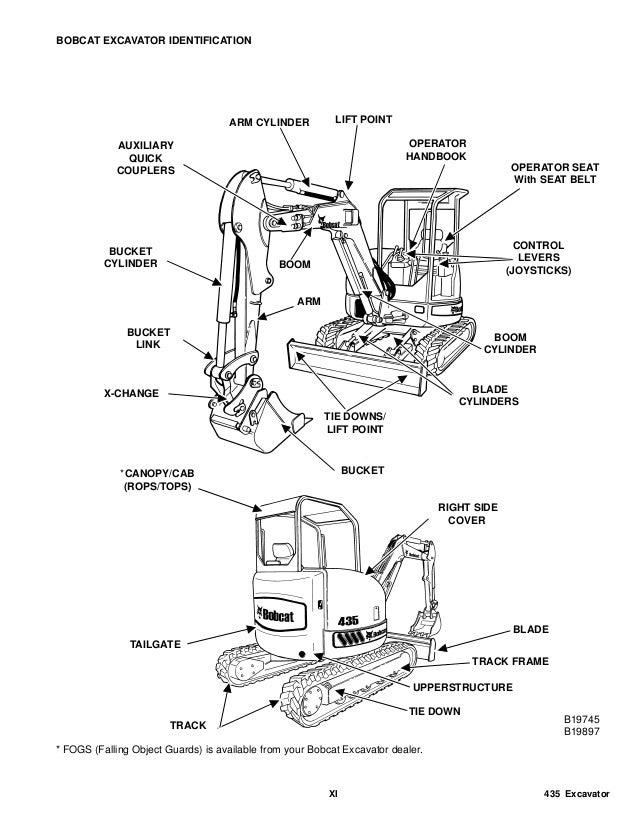 BOBCAT 435 COMPACT EXCAVATOR Service Repair Manual S/N