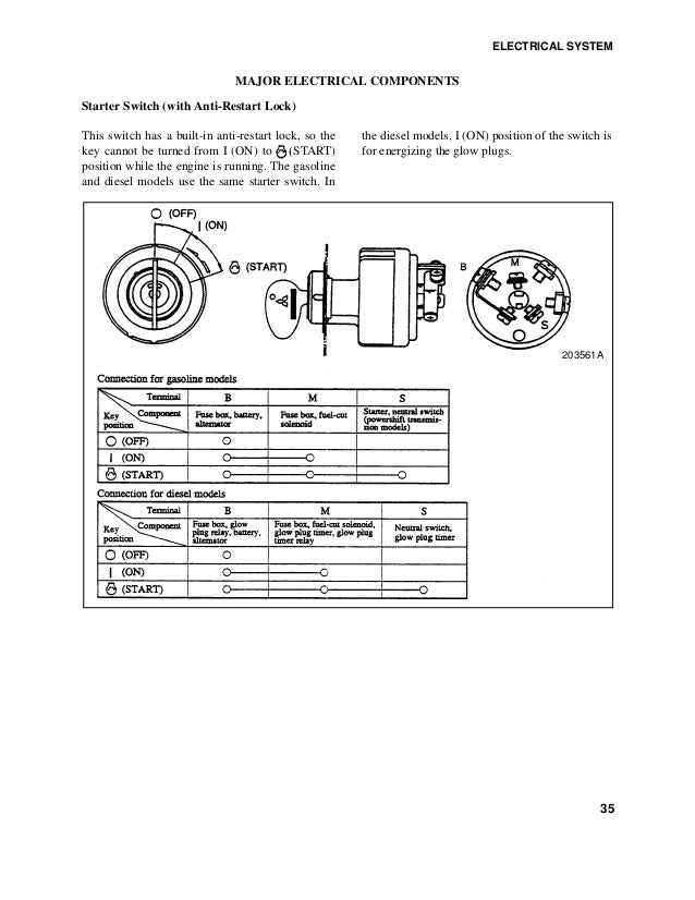 Caterpillar Ignition Switch Wiring Diagram - Wiring Diagram ... on