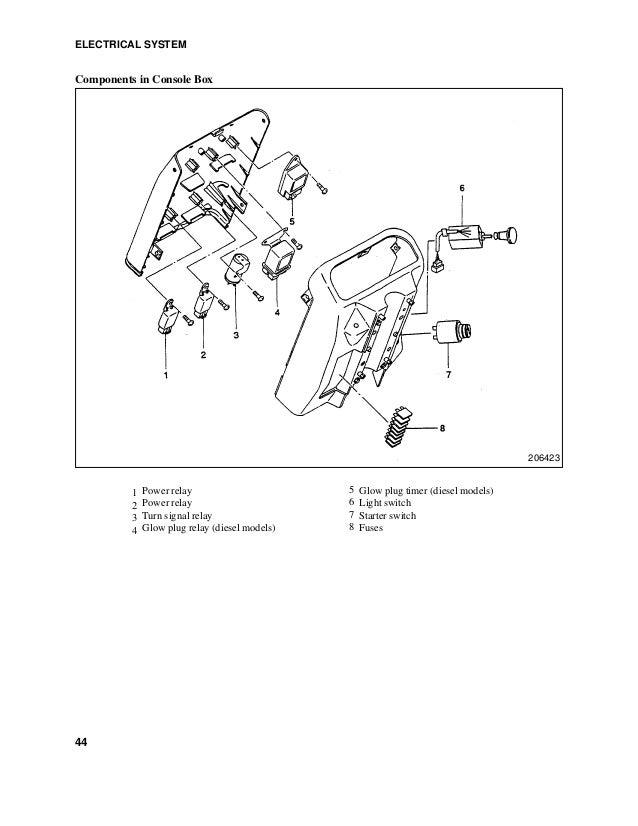 cat glow plug wiring diagram caterpillar cat dp40 forklift lift trucks service repair manual sn 3c     caterpillar cat dp40 forklift lift