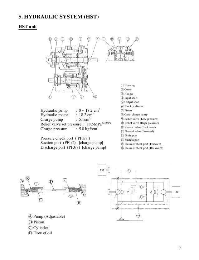 putzmeister wiring diagram enthusiast wiring diagrams u2022 rh rasalibre co Automotive Wiring Diagrams HVAC Wiring Diagrams
