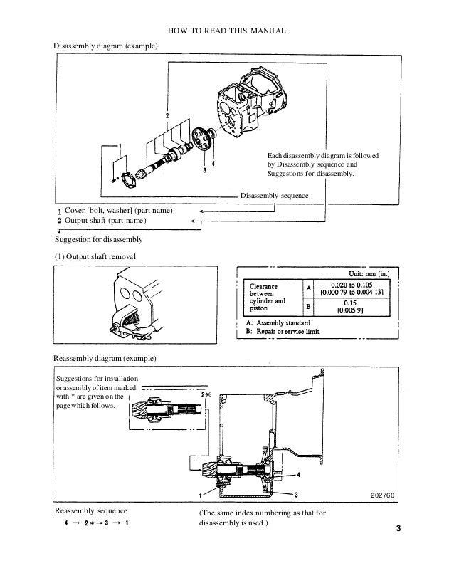 Caterpillar Cat Dp45 Forklift Lift Trucks Service Repair Manual Sn 5c U2026