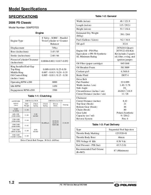2008 POLARIS FS IQ TOURING SNOWMOBILE Service Repair Manual