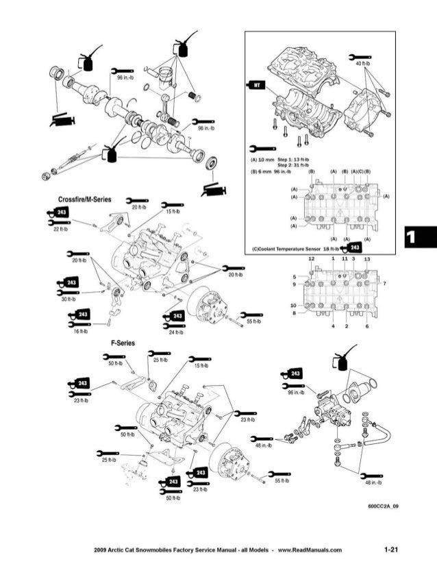 2009 Arctic Cat Crossfire R 1000 Ltd Snowmobiles Service