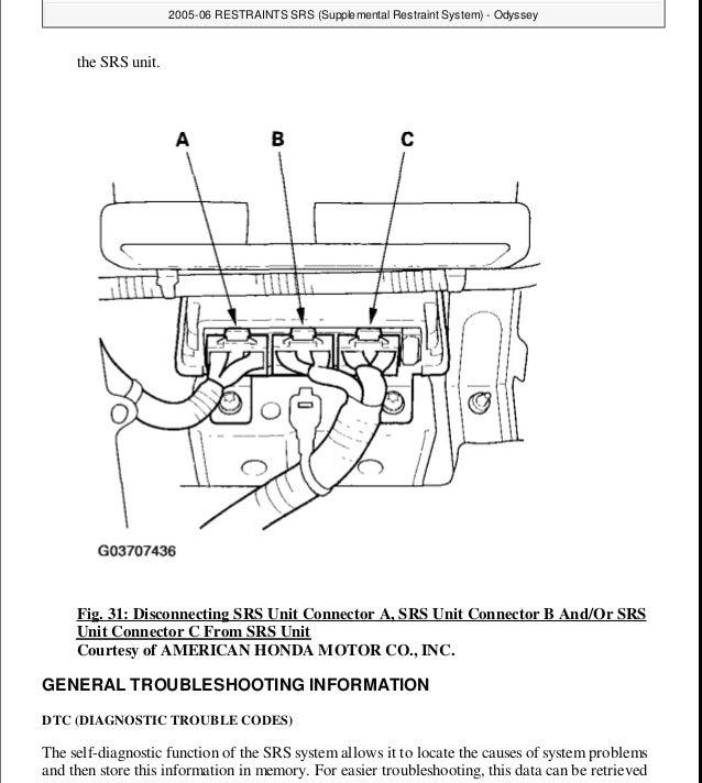 Diagram Honda Odyssey 2008 Wiring Diagram Full Version Hd Quality Wiring Diagram Diagramdobye Collegiogeometrienna It