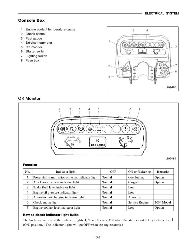 18  3-1 electrical system console box