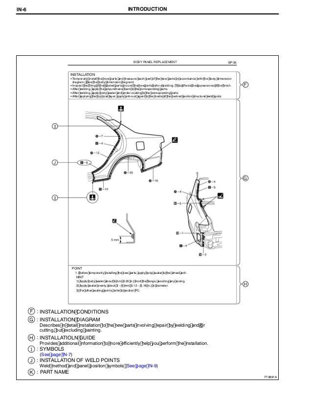 2006 lexus gs300 gs430 s190 service repair manualbody panel replacement this manual; 6