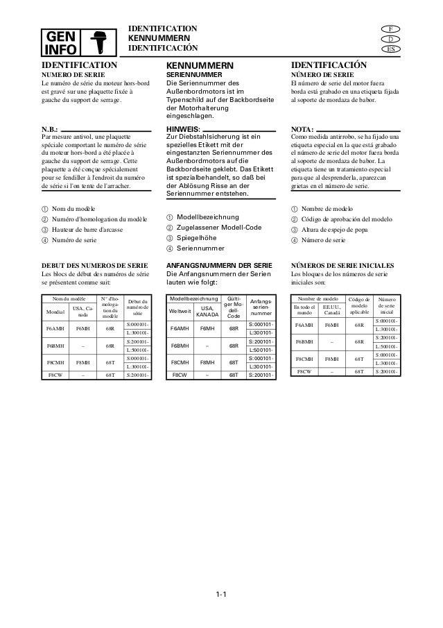YAMAHA OUTBOARD F6AMH, F6MH Service Repair Manual L: 300101-