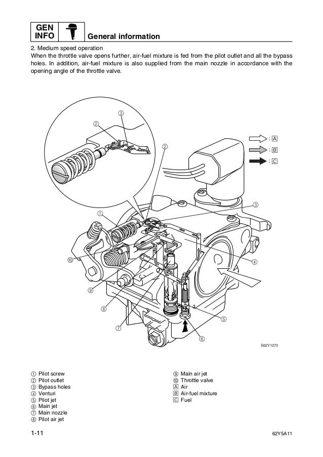 YAMAHA OUTBOARD FT50CET Service Repair Manual L: 450101-